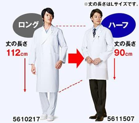 丈の短い白衣