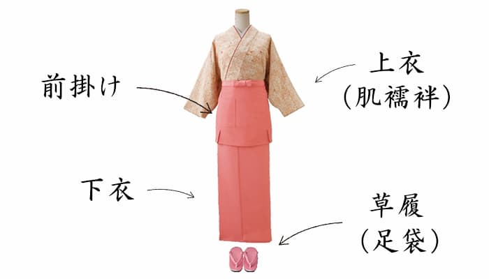二部式着物全体を構成するアイテム