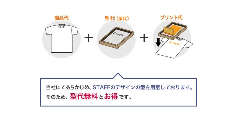 STAFF型は型代無料とお得です。