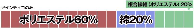 ポリエステル60% ・ 複合繊維(ポリエステル)20% ・ 綿20%