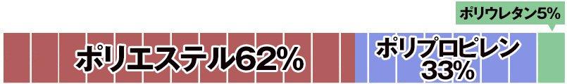 ポリエステル62%・ポリプロピレン33%・ポリウレタン5%