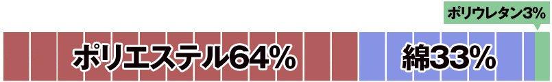 ポリエステル64%・綿33%・ポリウレタン3%