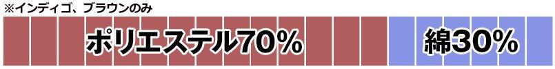 ポリエステル70%・綿30% インディゴ、ブラウンのみ