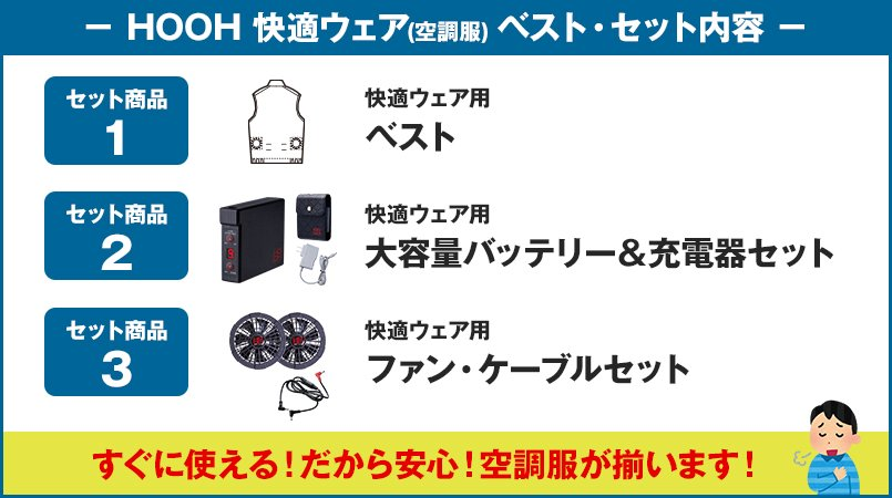 HOOH快適ウェア(空調服)のセット内容