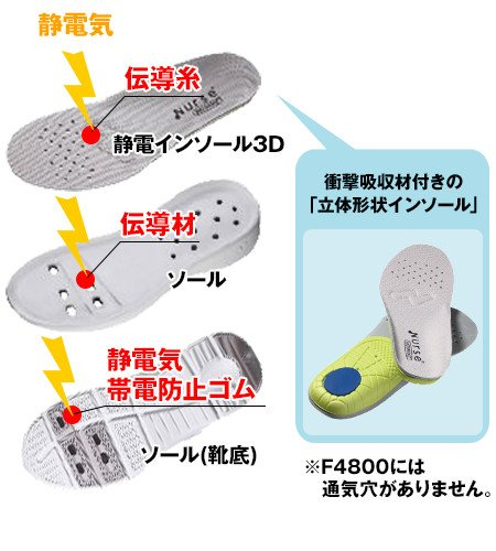 F4800 ナースクール2(男女兼用)
