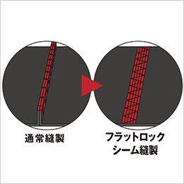 バートル 4055 [春夏用]アイスフィッテッド(男女兼用) 縫い目を肌に擦れないように平らに仕上げたフラットシームロック縫製