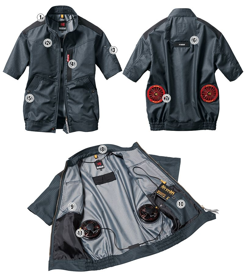 空調服 バートル AC1056SET-D エアークラフトセット 制電 半袖ブルゾン(男女兼用) 商品詳細・こだわりPOINT