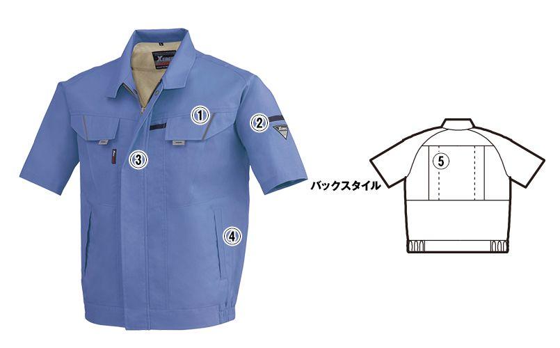 ジーベック 7561 [春夏用]サワークロスプリーツロン半袖ブルゾン(JIS T8118適合) 商品詳細・こだわりPOINT