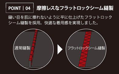摩擦レスなフラットロックシーム縫製