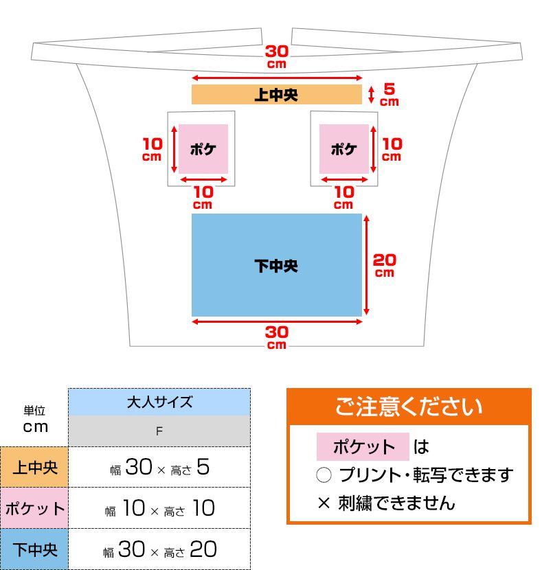 00876-MMA 飲食店にもおすすめ ミドルエプロン(男女兼用) プリントエリア