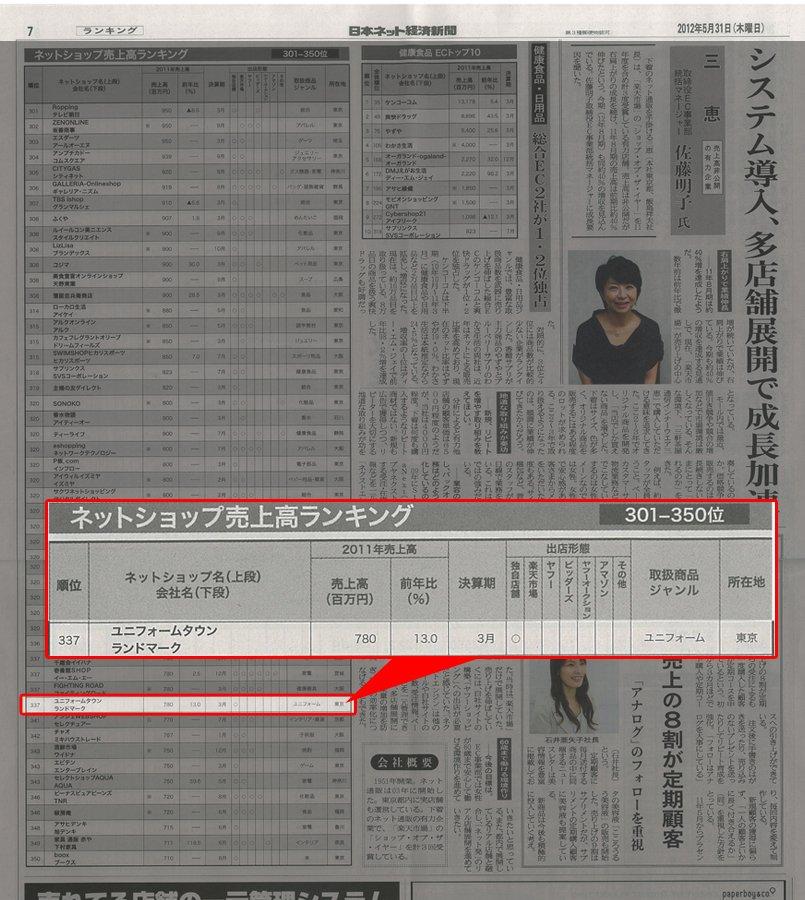 2012年5月31日・日本ネット経済新聞