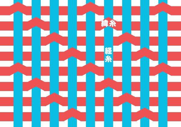 ツイル織りのイメージ